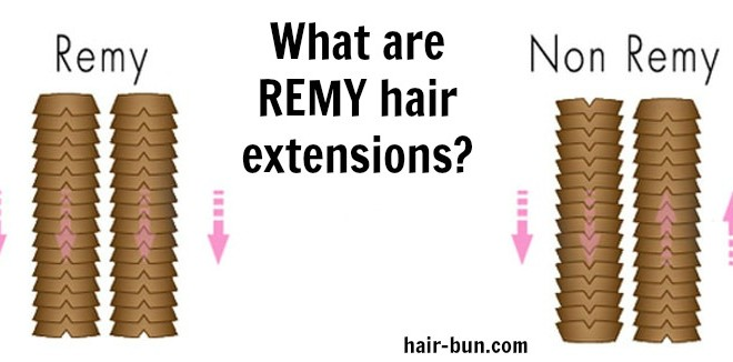 remy-hair-not-remy-hair